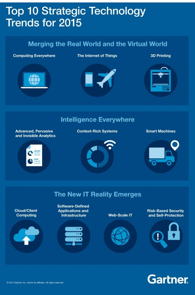 Top10TechTrends_infographic-2-1281x1940