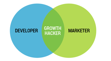 growth-hackers