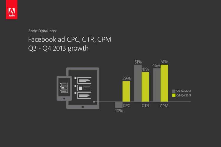 social_growth_2013