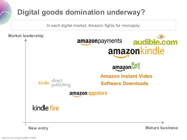 amazoncom-the-hidden-empire-update-2013-49-638-1